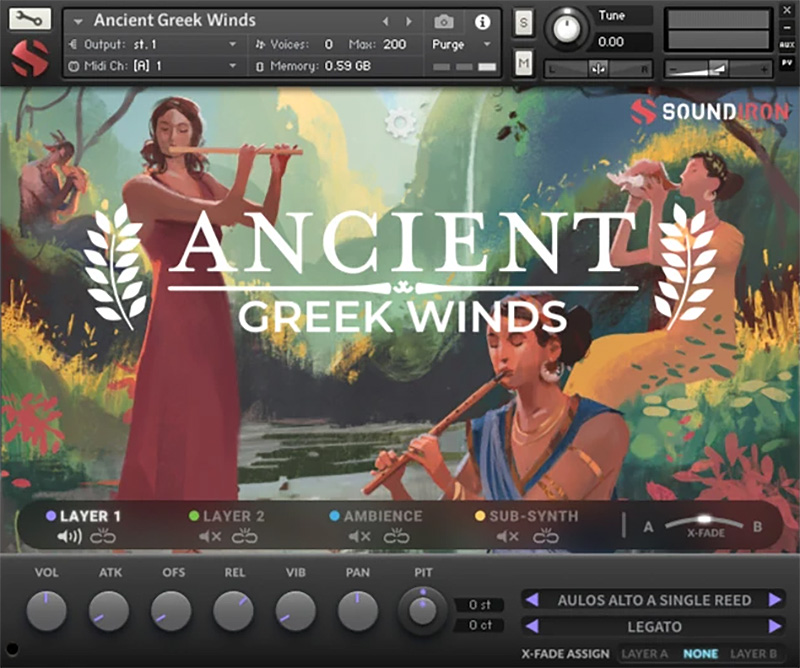 Supporting image for Ancient Greek Winds